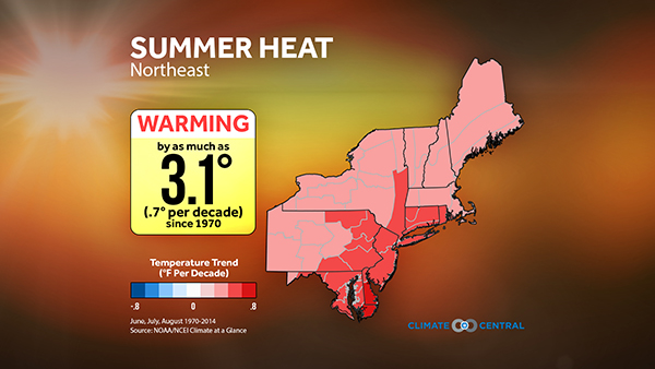 Created With Highcharts 5 0 14 Heat Wave Days Projected To Increase 2000 2030 2050 0 10 20 30 40 50