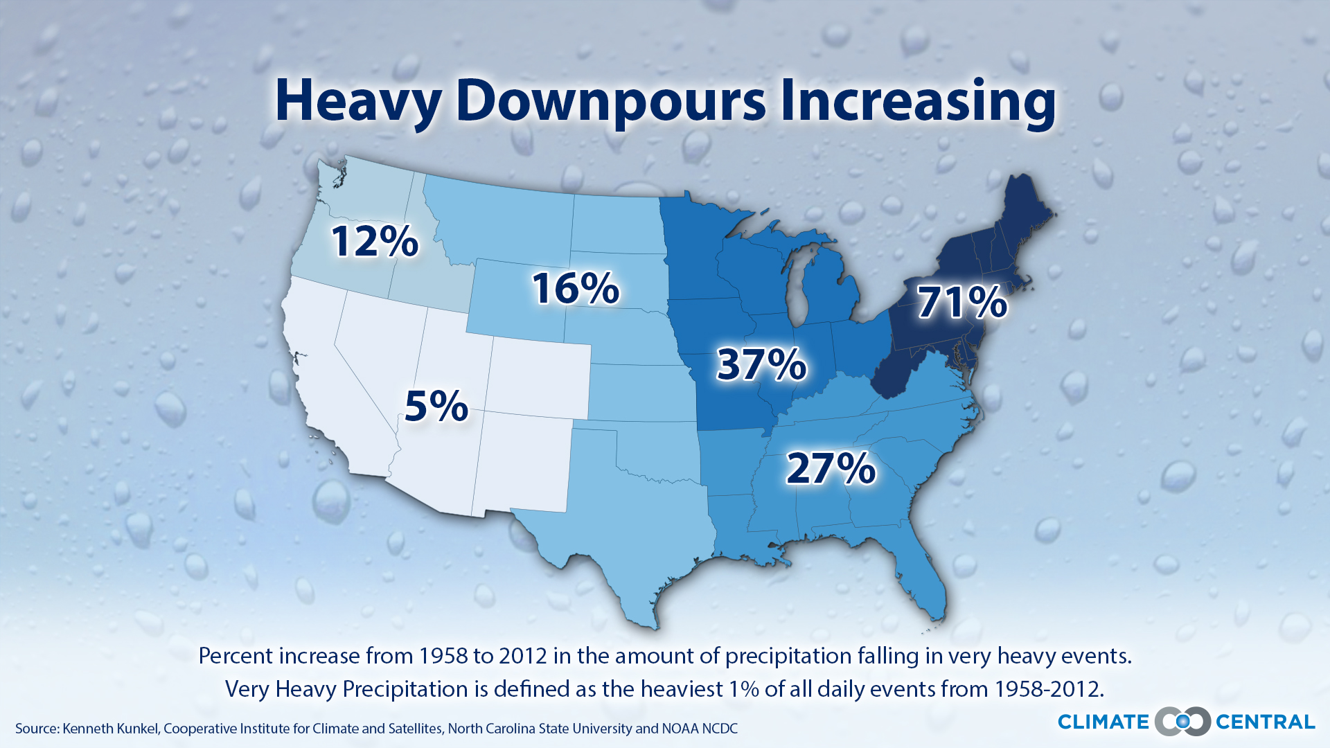 Heaviest Downpours Have Increased Since 1950